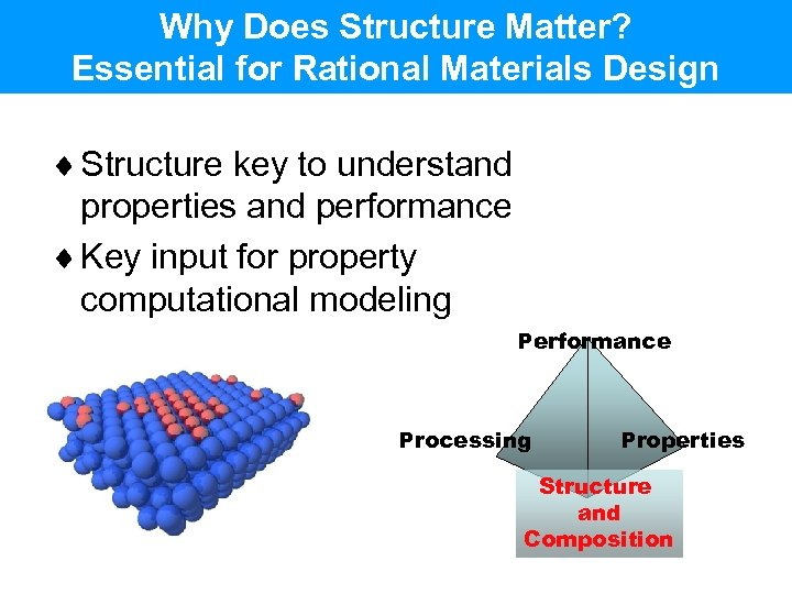 Why Does Structure Matter? Essential for Rational Materials Design ¨ Structure key to understand