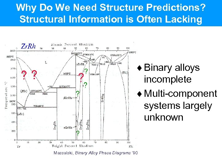 Why Do We Need Structure Predictions? Structural Information is Often Lacking ¨ Binary alloys