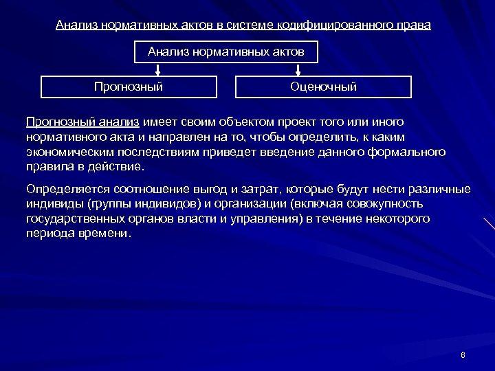Анализ нормативных актов в системе кодифицированного права Анализ нормативных актов Прогнозный Оценочный Прогнозный анализ