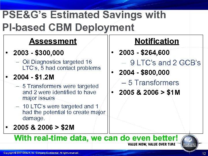 PSE&G's Estimated Savings with PI-based CBM Deployment Assessment • 2003 - $300, 000 –