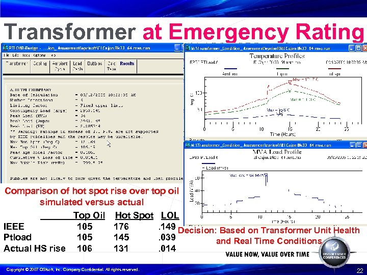 Transformer at Emergency Rating Comparison of hot spot rise over top oil simulated versus