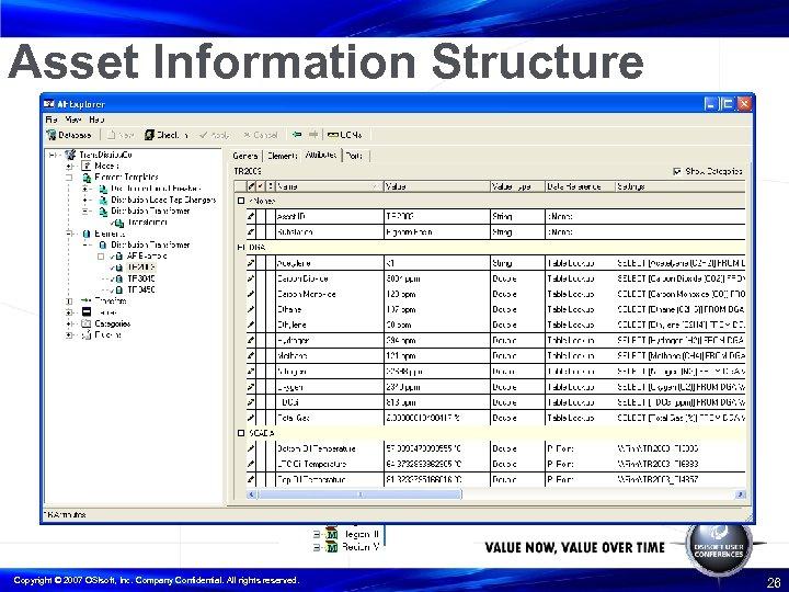Asset Information Structure Division Level District Level Site Asset Class Individual Asset Copyright ©