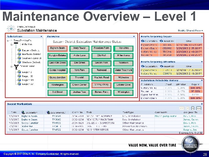 Maintenance Overview – Level 1 Copyright © 2007 OSIsoft, Inc. Company Confidential. All rights