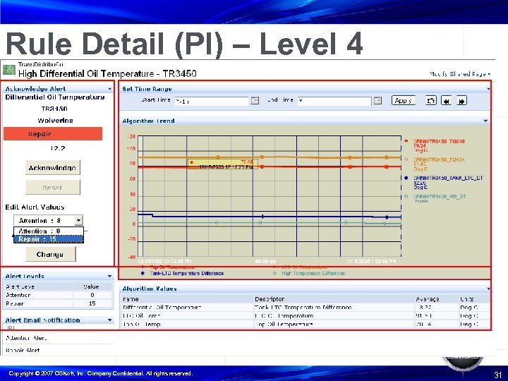 Rule Detail (PI) – Level 4 Copyright © 2007 OSIsoft, Inc. Company Confidential. All