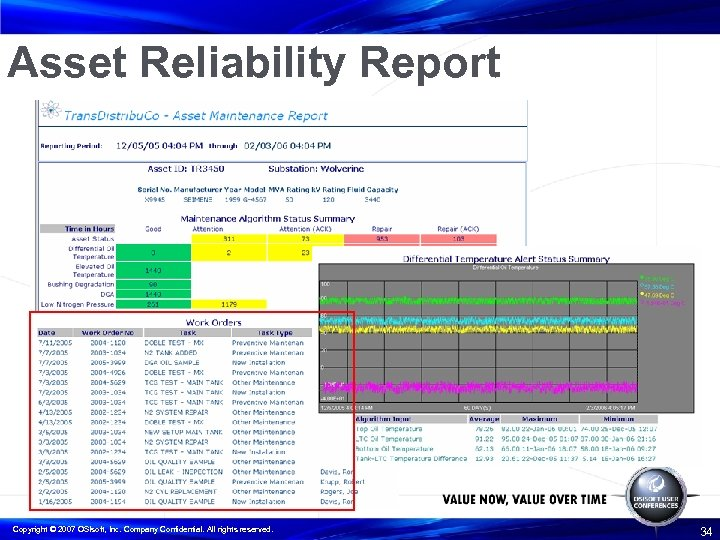 Asset Reliability Report Copyright © 2007 OSIsoft, Inc. Company Confidential. All rights reserved. 34
