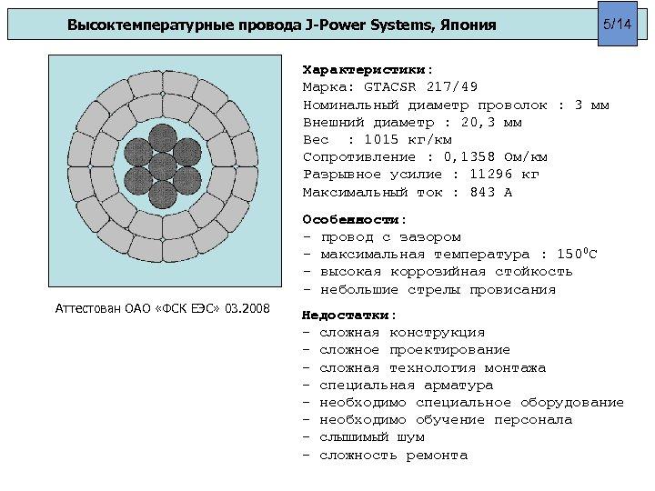 Высоктемпературные провода J-Power Systems, Япония 5/14 Характеристики: Марка: GTACSR 217/49 Номинальный диаметр проволок :