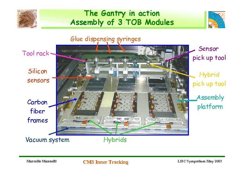 The Gantry in action Assembly of 3 TOB Modules Glue dispensing syringes Sensor pick