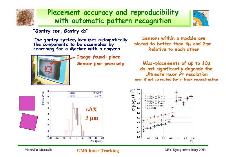 """Placement accuracy and reproducibility with automatic pattern recognition """"Gantry see, Gantry do"""" The gantry"""