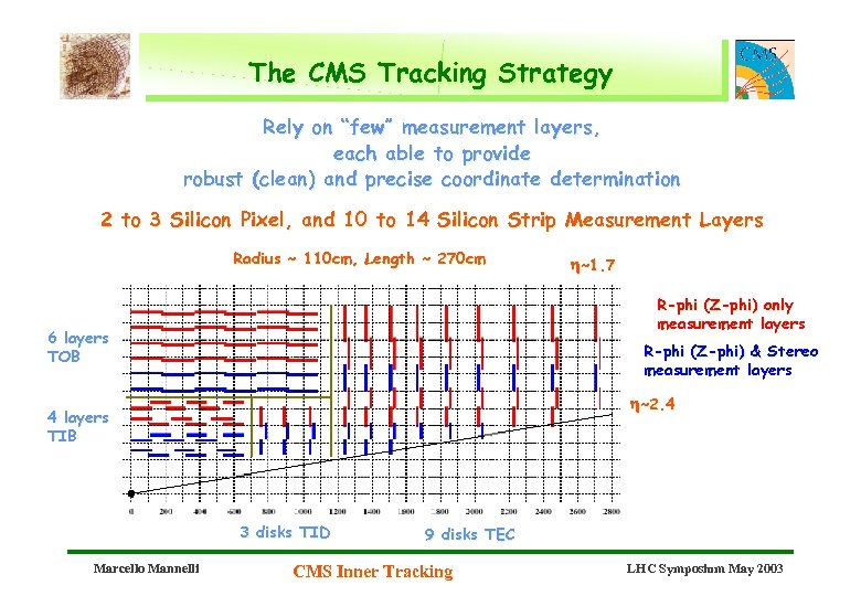 """The CMS Tracking Strategy Rely on """"few"""" measurement layers, each able to provide robust"""