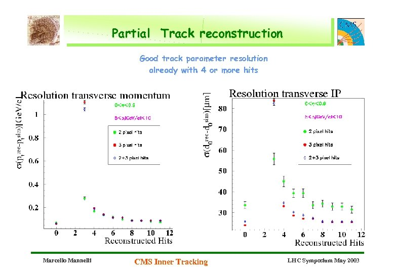 Partial Track reconstruction Good track parameter resolution already with 4 or more hits Marcello