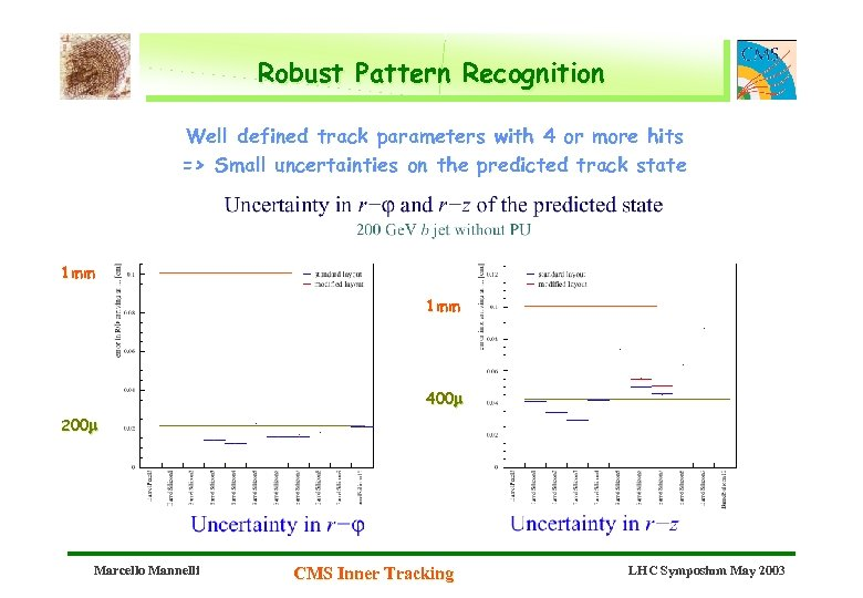 Robust Pattern Recognition Well defined track parameters with 4 or more hits => Small