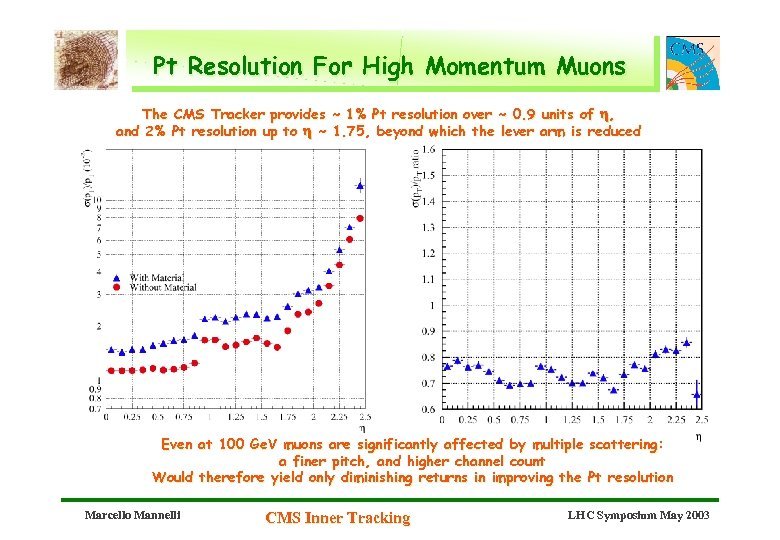 Pt Resolution For High Momentum Muons The CMS Tracker provides ~ 1% Pt resolution