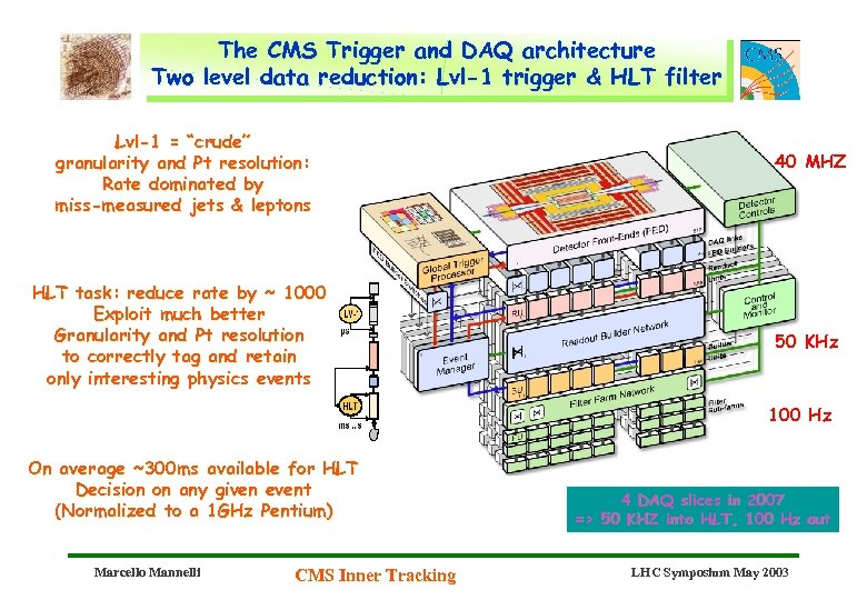 The CMS Trigger and DAQ architecture Two level data reduction: Lvl-1 trigger & HLT