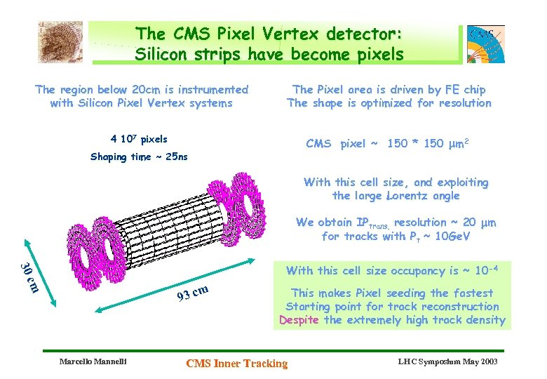 The CMS Pixel Vertex detector: Silicon strips have become pixels The region below 20