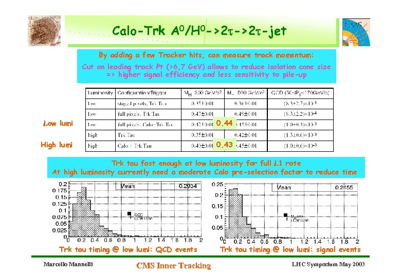 Calo-Trk A 0/H 0 ->2 t-jet By adding a few Tracker hits, can measure