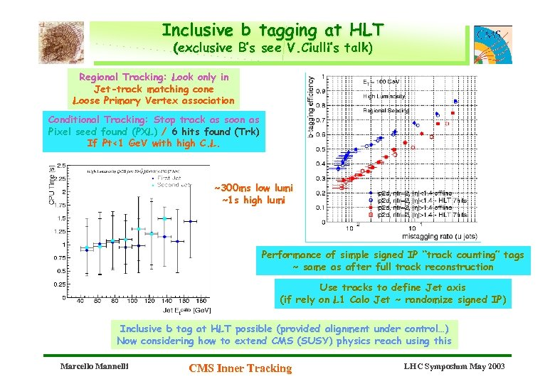 Inclusive b tagging at HLT (exclusive B's see V. Ciulli's talk) Regional Tracking: Look