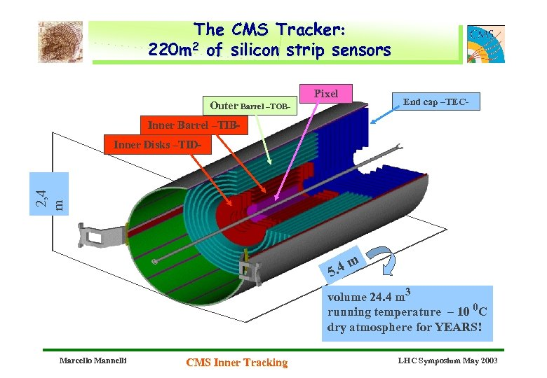 The CMS Tracker: 220 m 2 of silicon strip sensors Outer Barrel –TOB- Pixel