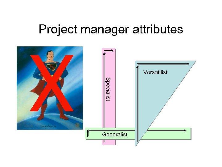 Project manager attributes Specialist X Versatilist Generalist