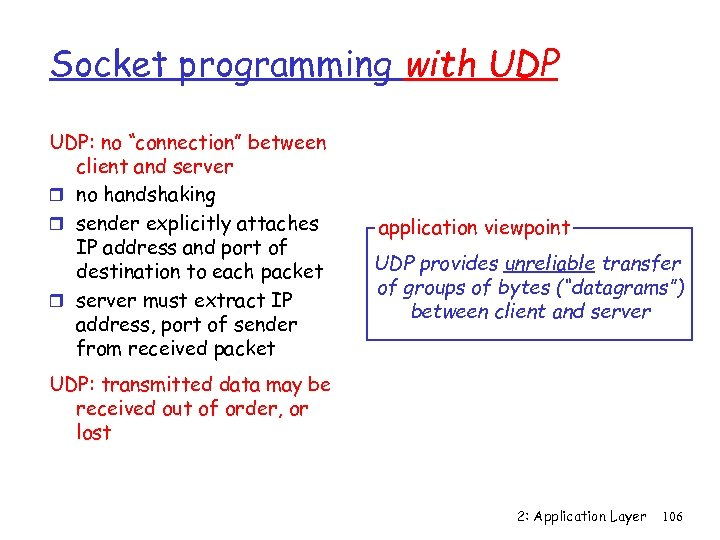 """Socket programming with UDP: no """"connection"""" between client and server r no handshaking r"""