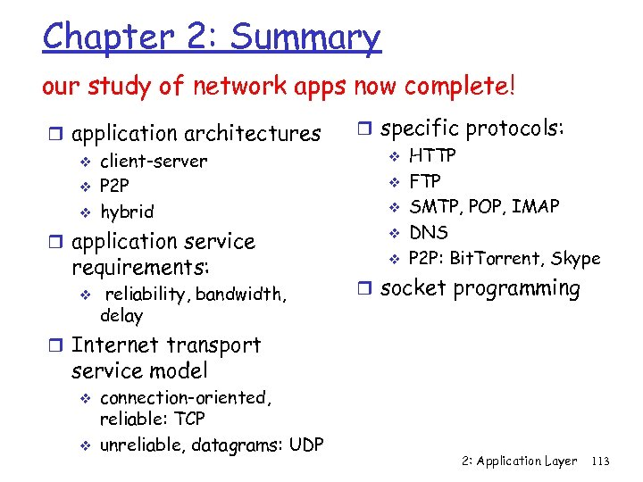 Chapter 2: Summary our study of network apps now complete! r application architectures v