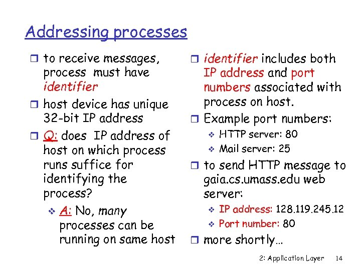 Addressing processes r to receive messages, process must have identifier r host device has