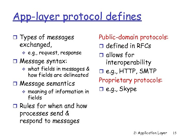 App-layer protocol defines r Types of messages exchanged, v e. g. , request, response