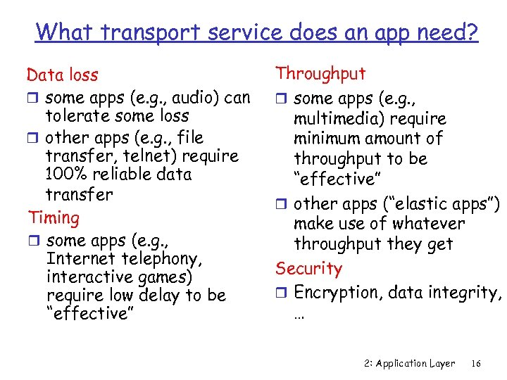 What transport service does an app need? Data loss r some apps (e. g.