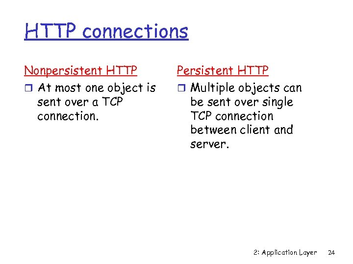 HTTP connections Nonpersistent HTTP r At most one object is sent over a TCP