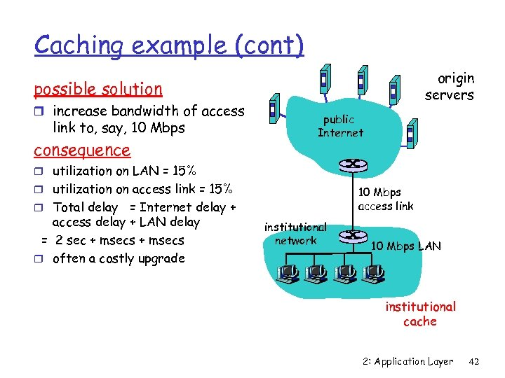 Caching example (cont) origin servers possible solution r increase bandwidth of access link to,