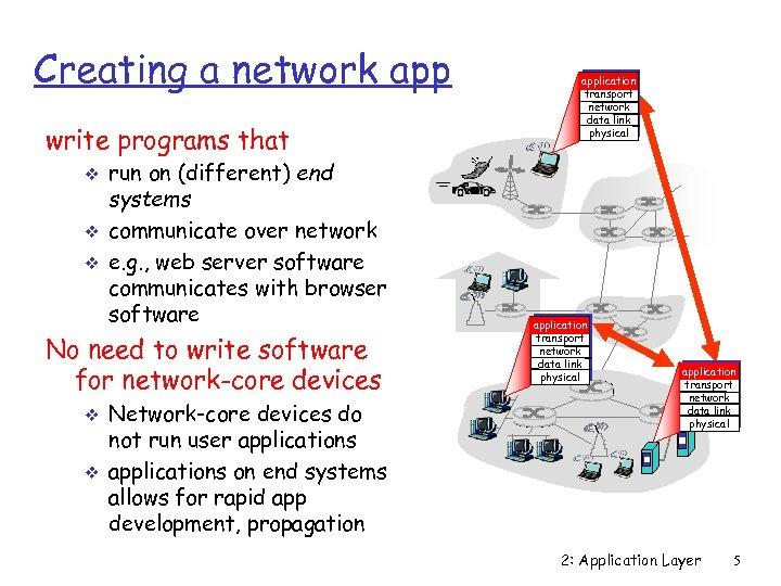 Creating a network app write programs that v v v run on (different) end