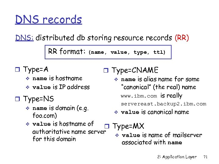 DNS records DNS: distributed db storing resource records (RR) RR format: (name, value, type,