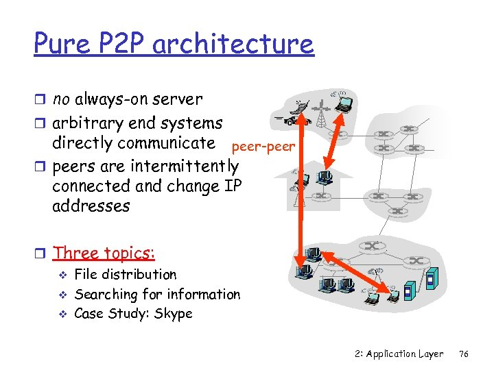 Pure P 2 P architecture r no always-on server r arbitrary end systems directly