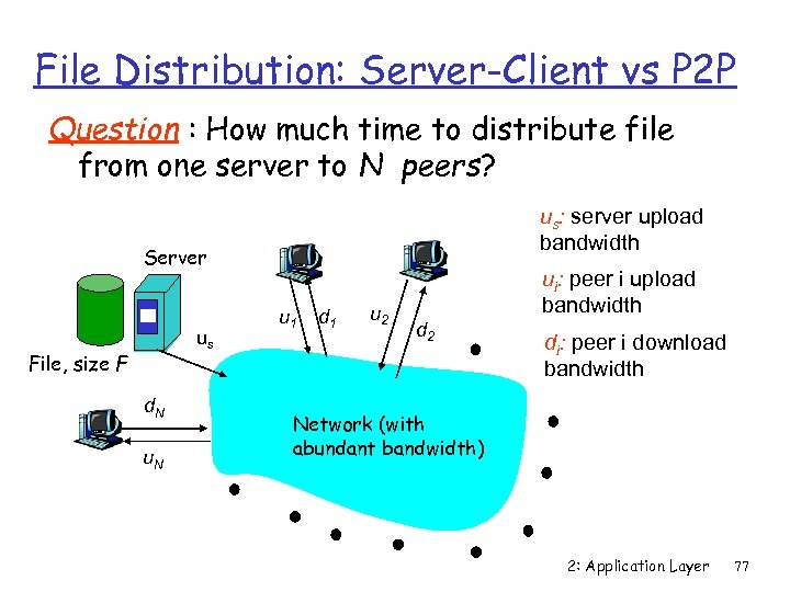 File Distribution: Server-Client vs P 2 P Question : How much time to distribute