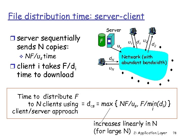 File distribution time: server-client r server sequentially sends N copies: v NF/us time r