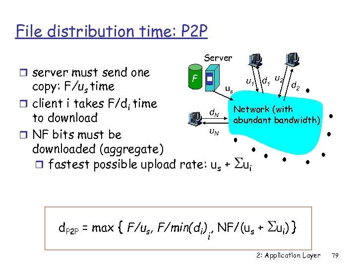 File distribution time: P 2 P r server must send one Server F u