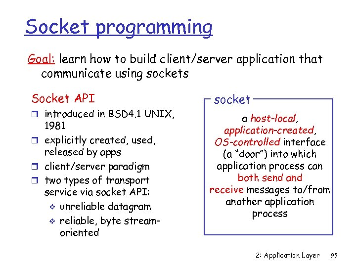 Socket programming Goal: learn how to build client/server application that communicate using sockets Socket