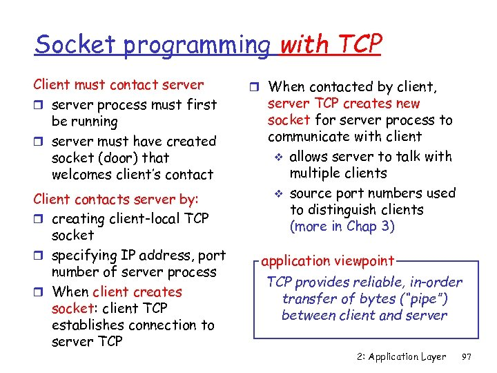 Socket programming with TCP Client must contact server r server process must first be