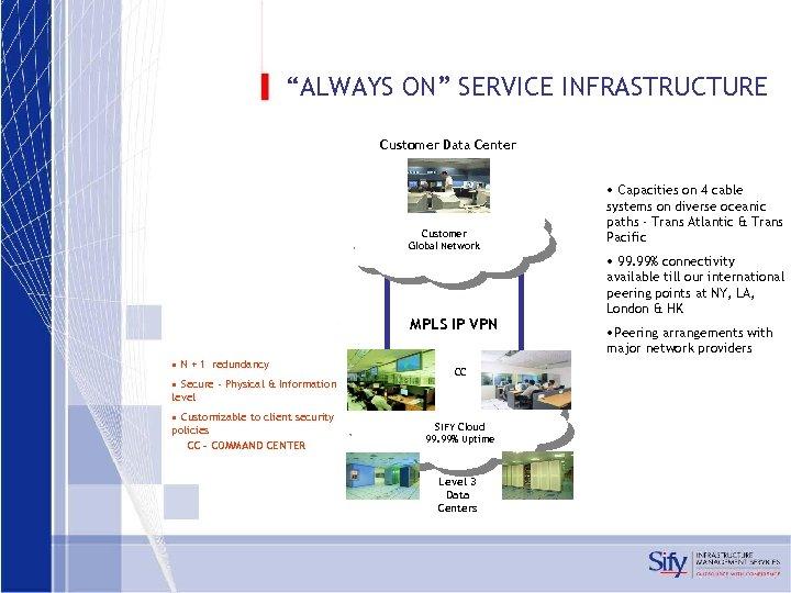 """ALWAYS ON"" SERVICE INFRASTRUCTURE Customer Data Center Customer Global Network MPLS IP VPN •"