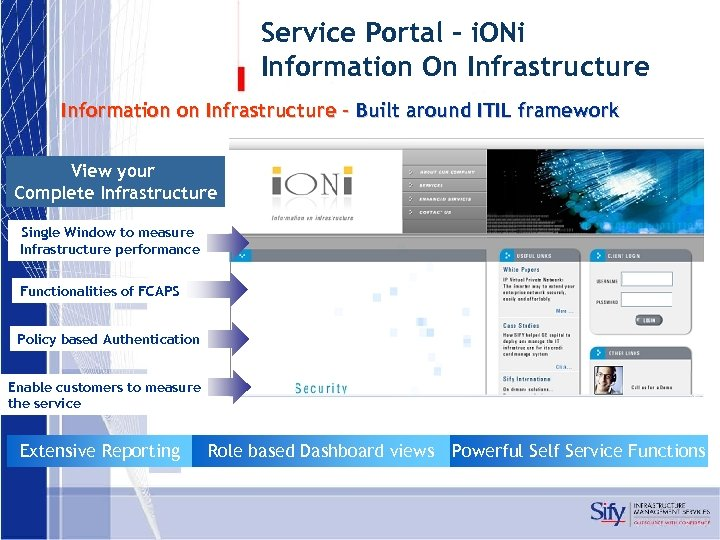 Service Portal – i. ONi Information On Infrastructure Information on Infrastructure - Built around