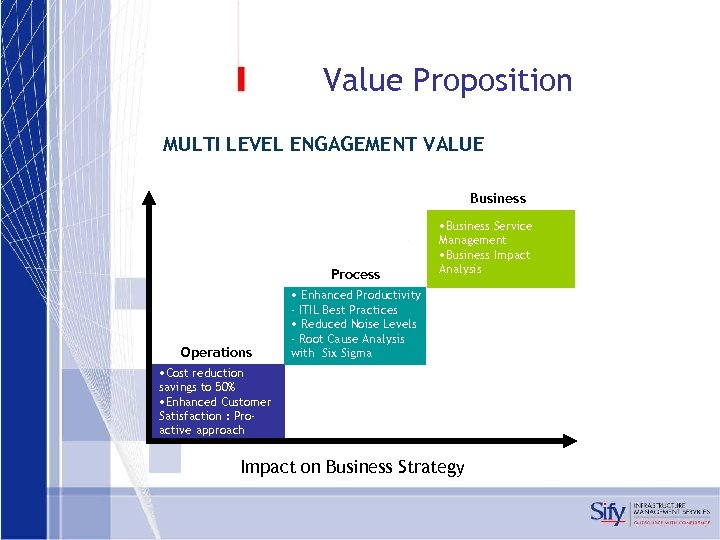 Value Proposition MULTI LEVEL ENGAGEMENT VALUE Business Process Operations • Business Service Management •
