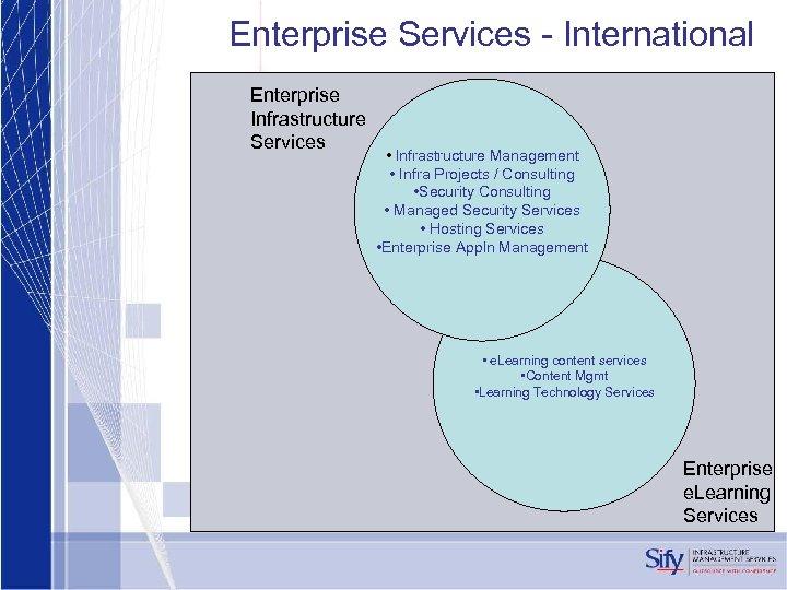 Enterprise Services - International Enterprise Infrastructure Services • Infrastructure Management • Infra Projects /