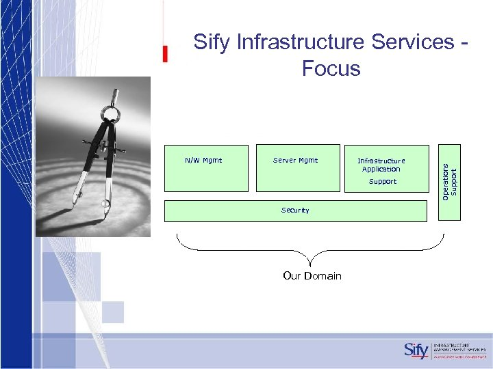 N/W Mgmt Server Mgmt Infrastructure Application Support Security Our Domain Operations Support Sify Infrastructure