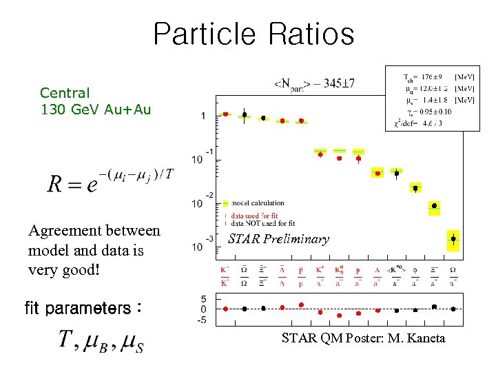 Particle Ratios Central 130 Ge. V Au+Au Agreement between model and data is very