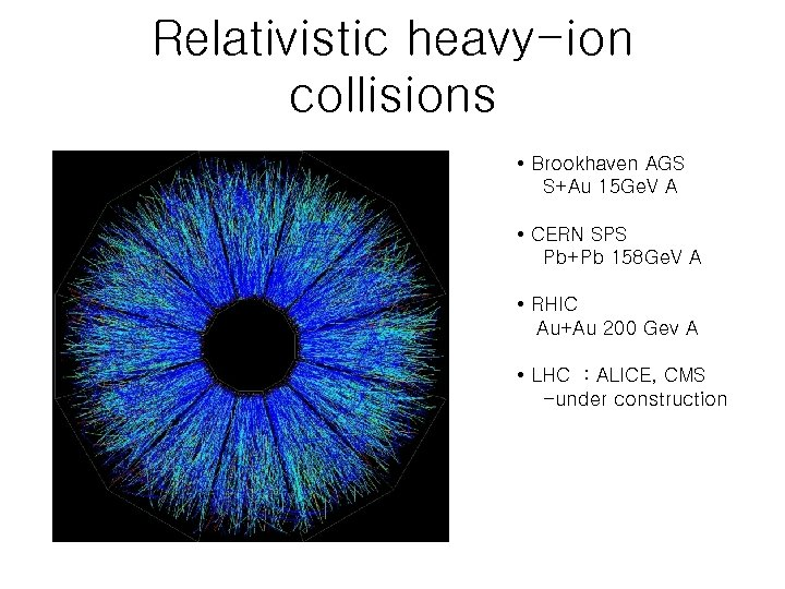 Relativistic heavy-ion collisions • Brookhaven AGS S+Au 15 Ge. V A • CERN SPS