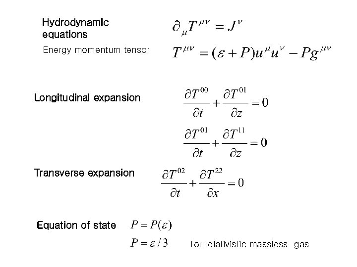 Hydrodynamic equations Energy momentum tensor Longitudinal expansion Transverse expansion Equation of state for relativistic