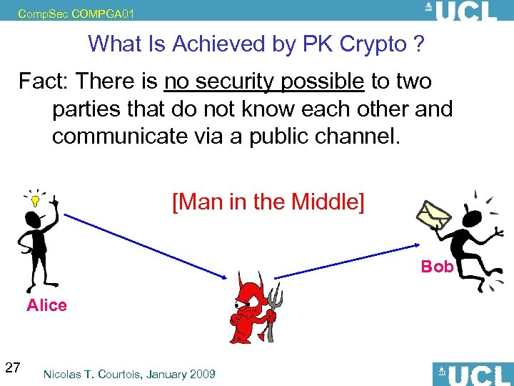 Comp. Sec COMPGA 01 What Is Achieved by PK Crypto ? Fact: There is