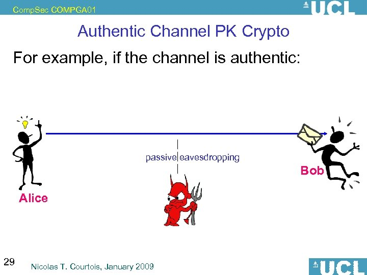 Comp. Sec COMPGA 01 Authentic Channel PK Crypto For example, if the channel is
