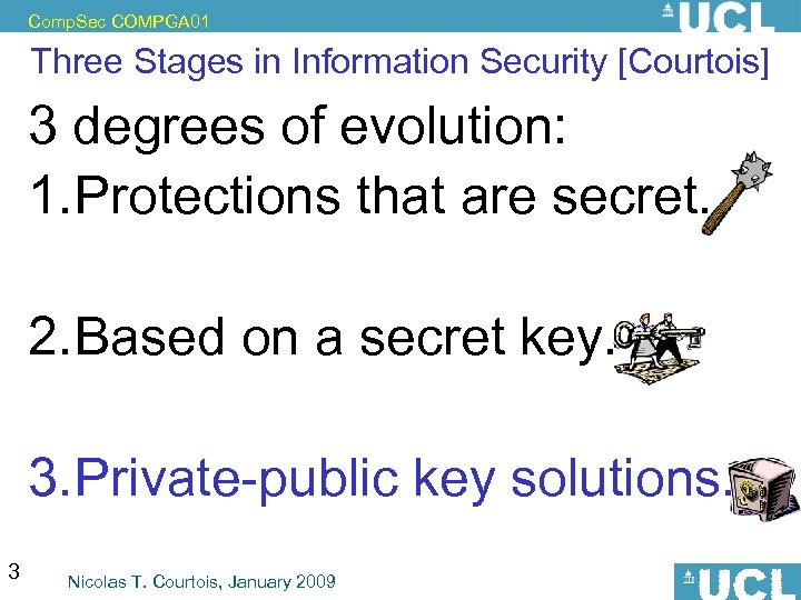 Comp. Sec COMPGA 01 Three Stages in Information Security [Courtois] 3 degrees of evolution: