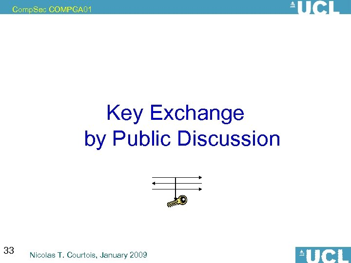 Comp. Sec COMPGA 01 Key Exchange by Public Discussion 33 Nicolas T. Courtois, January