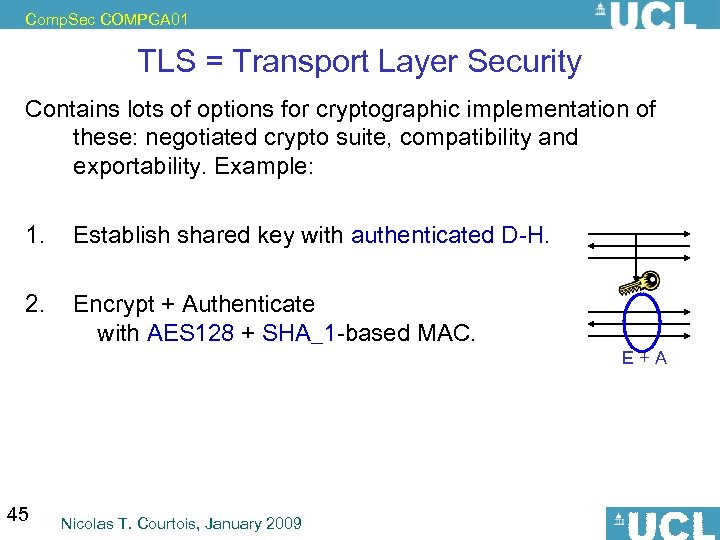 Comp. Sec COMPGA 01 TLS = Transport Layer Security Contains lots of options for